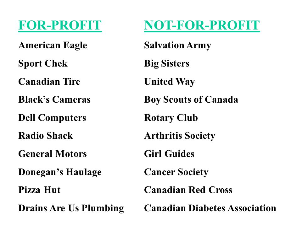 FOR-PROFIT American Eagle Sport Chek Canadian Tire Black's Cameras Dell Computers Radio Shack General Motors Donegan's Haulage Pizza Hut Drains Are Us Plumbing NOT-FOR-PROFIT Salvation Army Big Sisters United Way Boy Scouts of Canada Rotary Club Arthritis Society Girl Guides Cancer Society Canadian Red Cross Canadian Diabetes Association