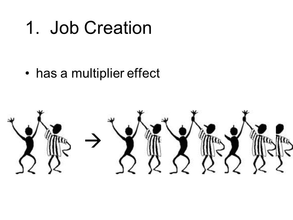 1. Job Creation has a multiplier effect 