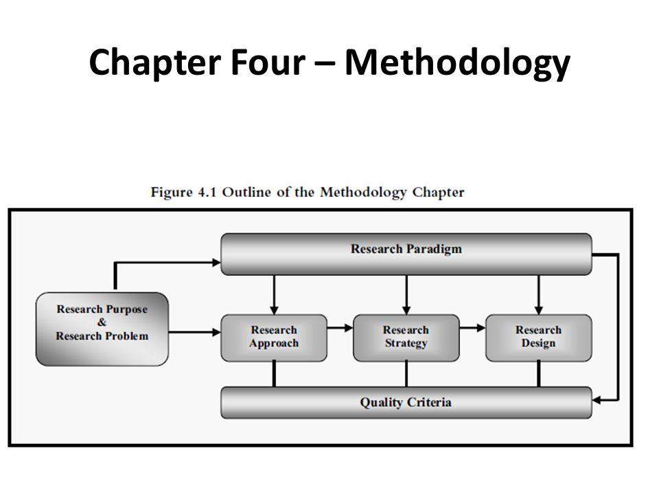 Chapter Four – Methodology