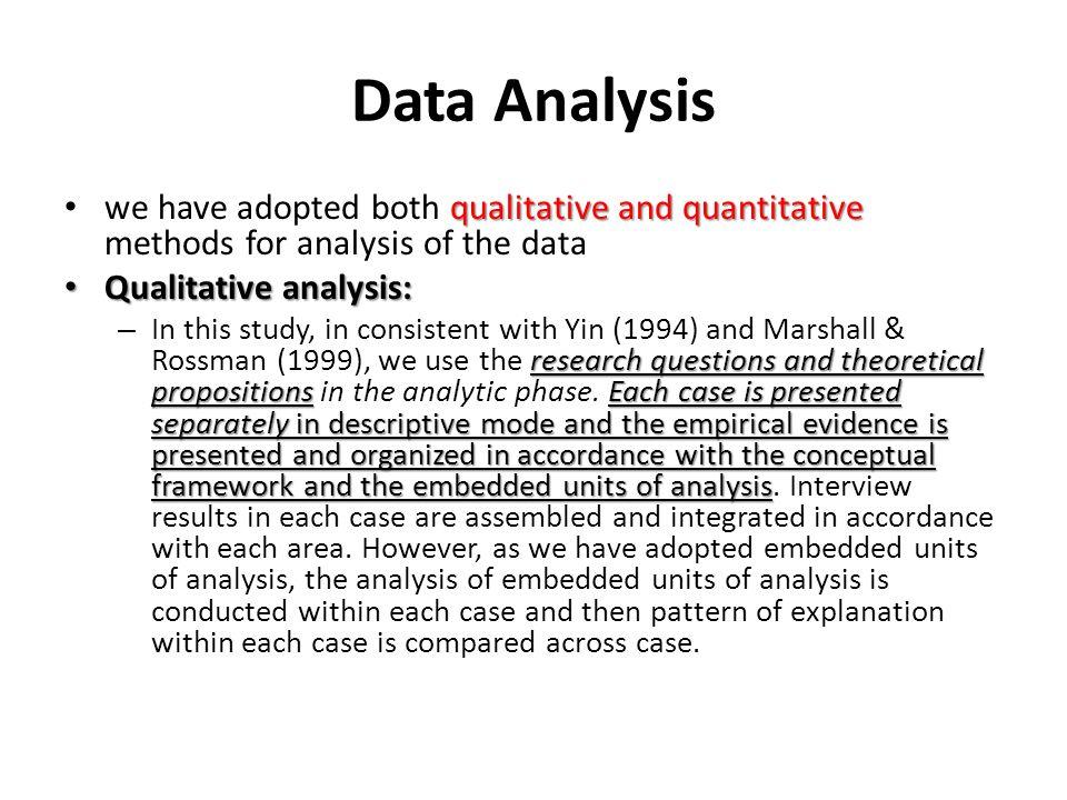 Data Analysis qualitative and quantitative we have adopted both qualitative and quantitative methods for analysis of the data Qualitative analysis: Qu