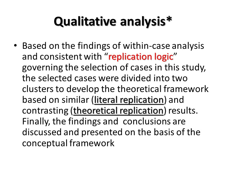 Qualitative analysis* replication logic literal replication theoretical replication Based on the findings of within-case analysis and consistent with