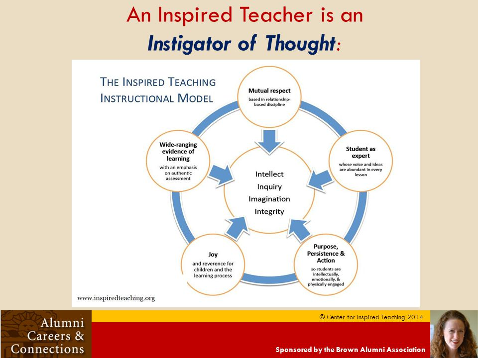 Sponsored by the Brown Alumni Association © Center for Inspired Teaching 2014 An Inspired Teacher is an Instigator of Thought: Intellect INQUIRY Imagination Integrity