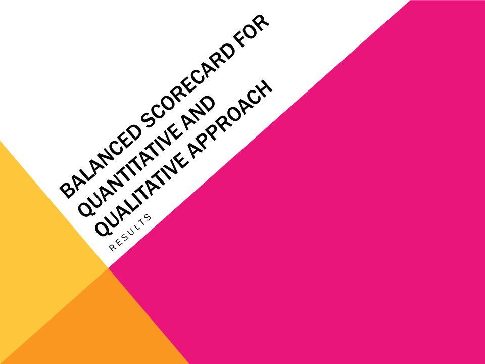 BALANCED SCORECARD FOR QUANTITATIVE AND QUALITATIVE APPROACH RESULTS