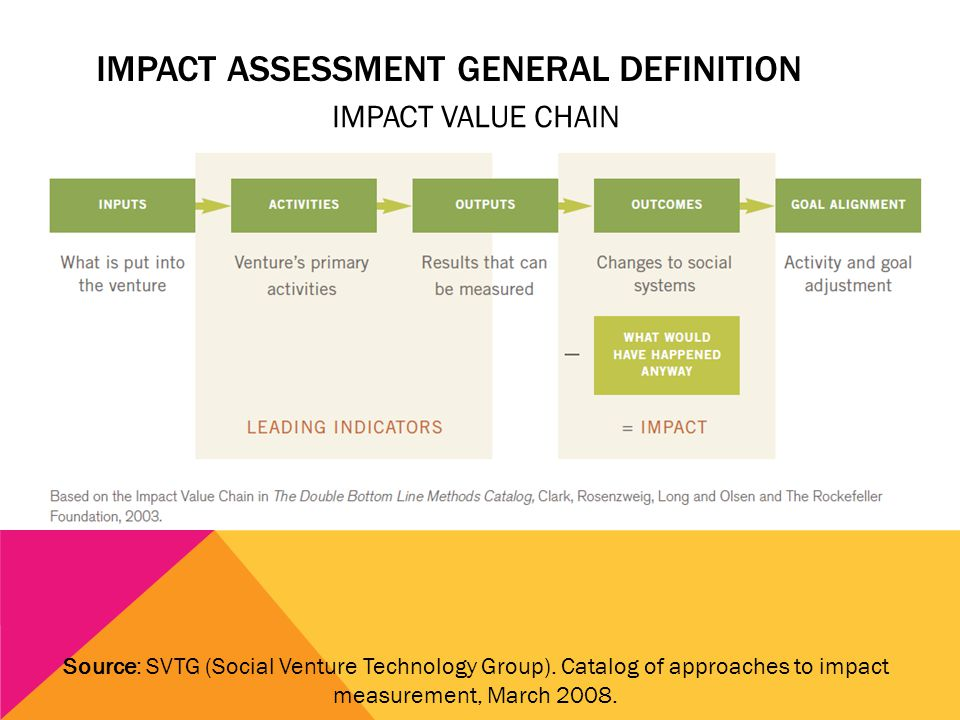 IMPACT ASSESSMENT GENERAL DEFINITION Source: SVTG (Social Venture Technology Group).