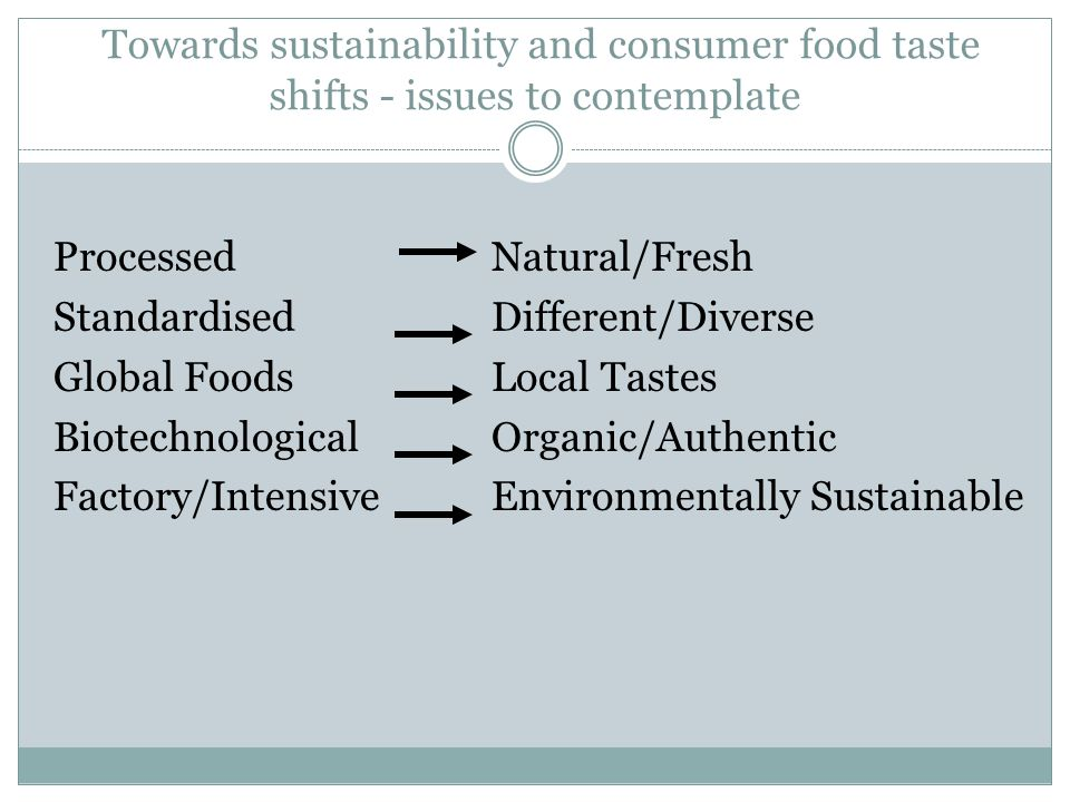 Towards sustainability and consumer food taste shifts - issues to contemplate Processed Natural/Fresh Standardised Different/Diverse Global Foods Local Tastes Biotechnological Organic/Authentic Factory/Intensive Environmentally Sustainable