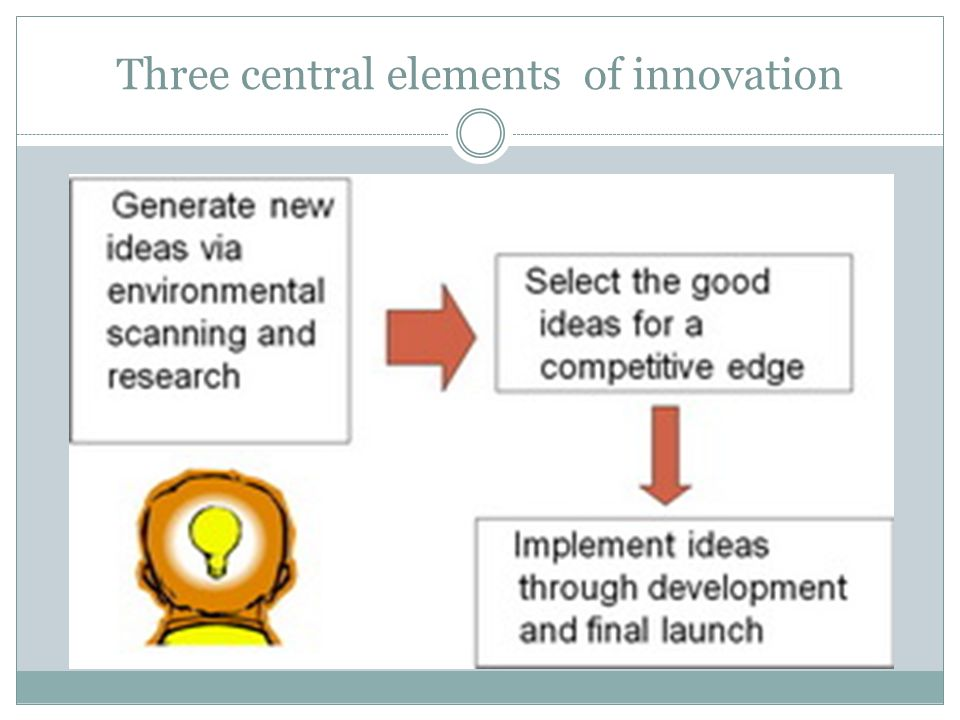 Three central elements of innovation