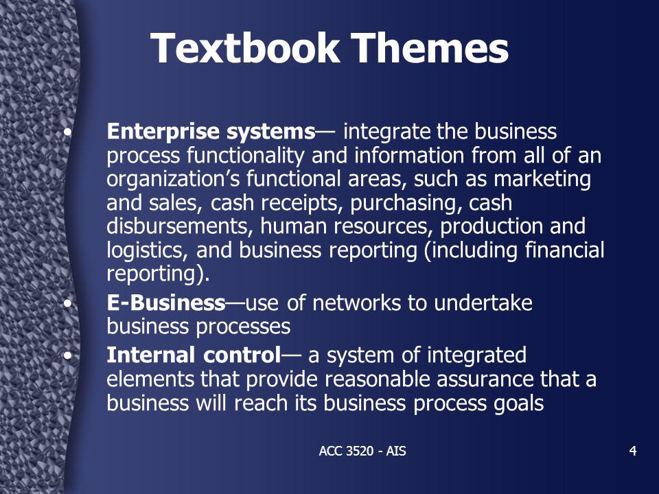 15 A Business Process