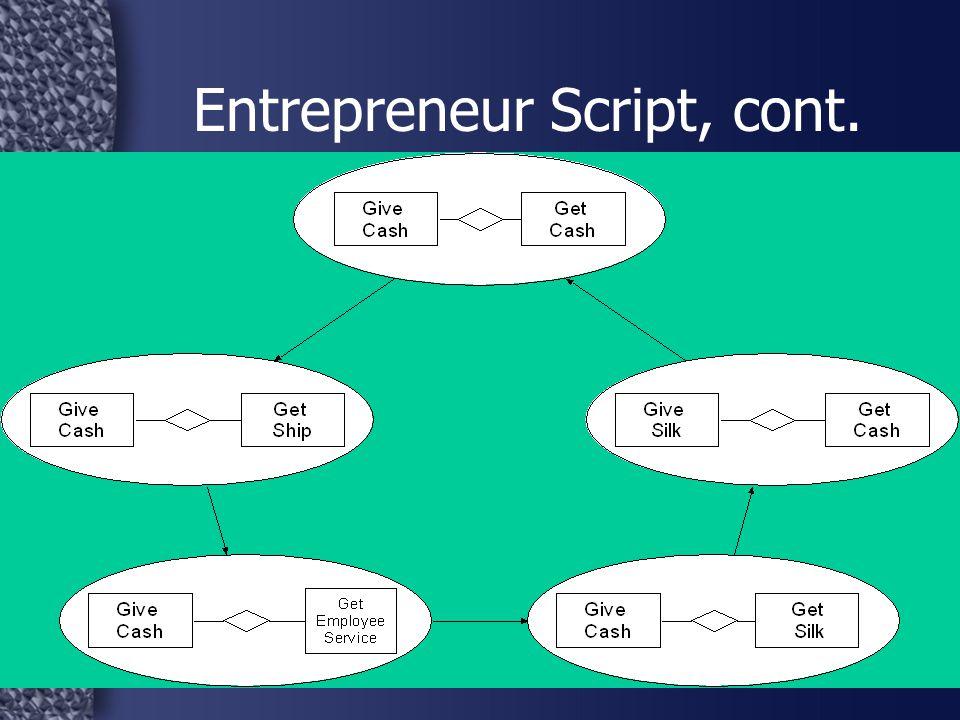 Enterprise Risk Management & Internal Controls Enterprise Information Systems Business Processes