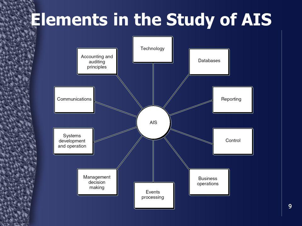 ACC 3520 - AIS20 Next? Chapter 2 – Enterprise systems