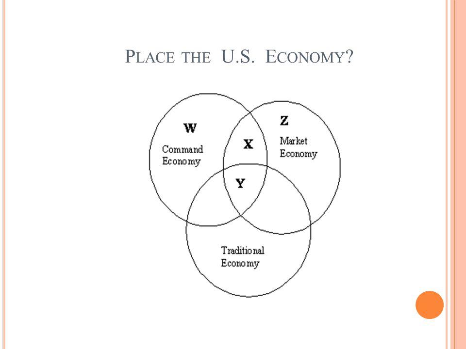 P LACE THE U.S. E CONOMY