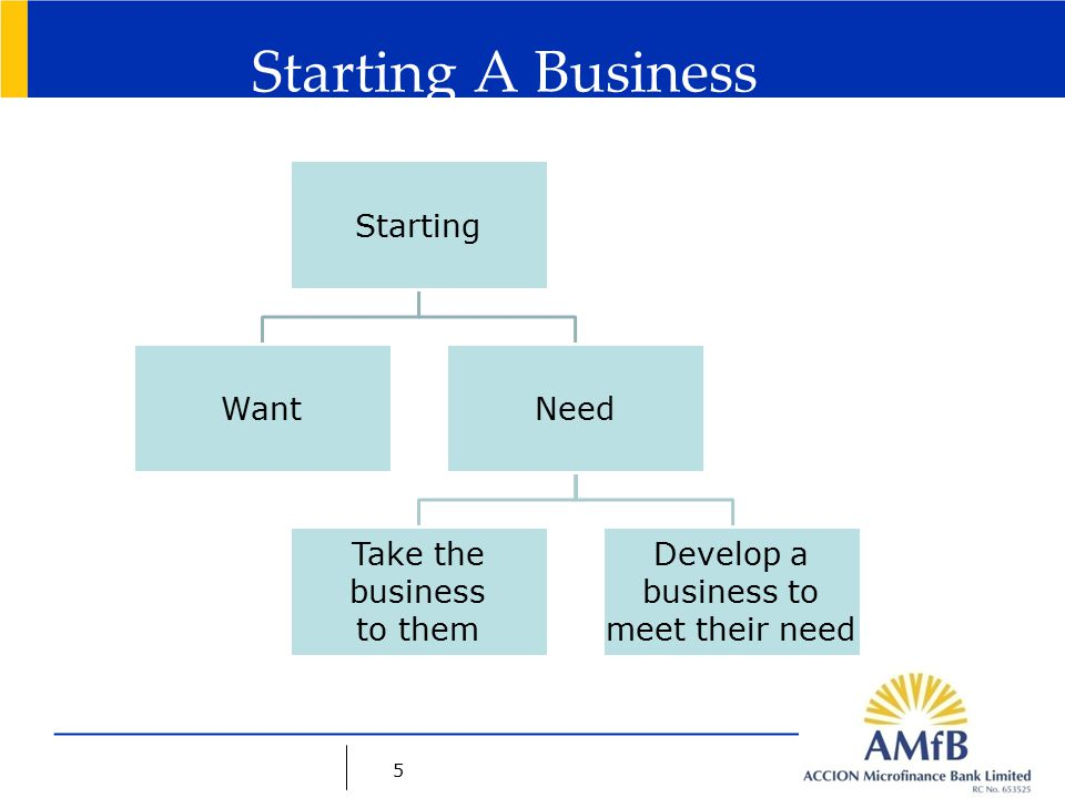5 Starting A Business Starting WantNeed Take the business to them Develop a business to meet their need