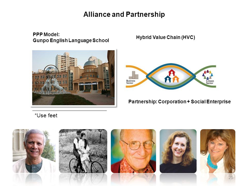 Alliance and Partnership PPP Model: Gunpo English Language School Hybrid Value Chain (HVC) Partnership: Corporation + Social Enterprise *Use feet 25