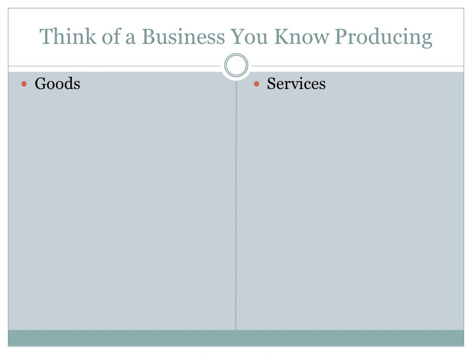 Think of a Business You Know Producing Goods Services