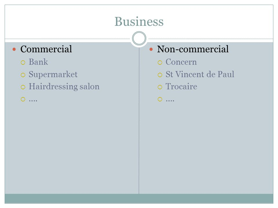 Business Commercial  Bank  Supermarket  Hairdressing salon  …. Non-commercial  Concern  St Vincent de Paul  Trocaire  ….