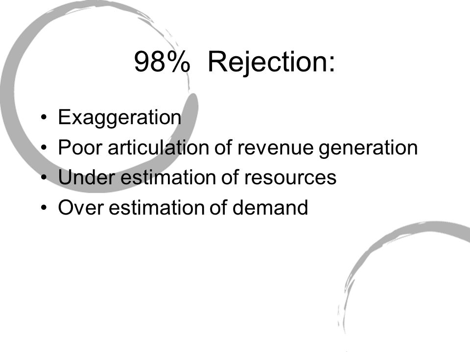 98% Rejection: Exaggeration Poor articulation of revenue generation Under estimation of resources Over estimation of demand