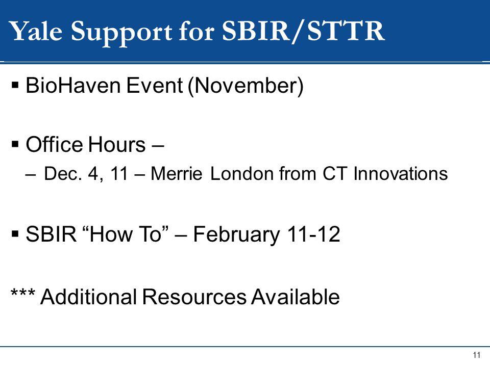 WIP  BioHaven Event (November)  Office Hours – –Dec.