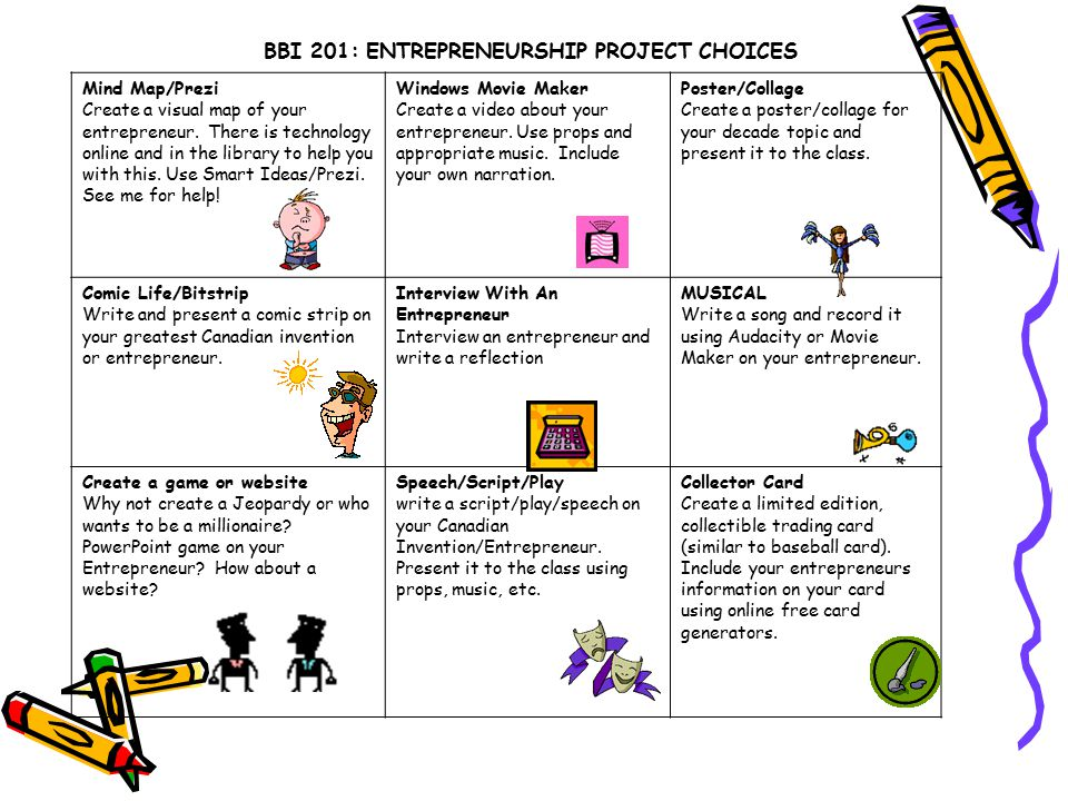 BBI 201: ENTREPRENEURSHIP PROJECT CHOICES Mind Map/Prezi Create a visual map of your entrepreneur. There is technology online and in the library to he