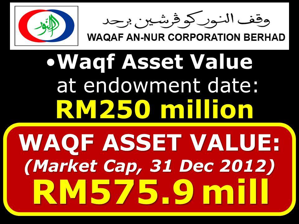 Market WAQF ASSET VALUE: (Market Cap, 31 Dec 2010) RM430.4 mill Waqf Asset Value at endowment date: RM250 million WAQF ASSET VALUE: (Market Cap, 31 Dec 2012) RM575.9 mill