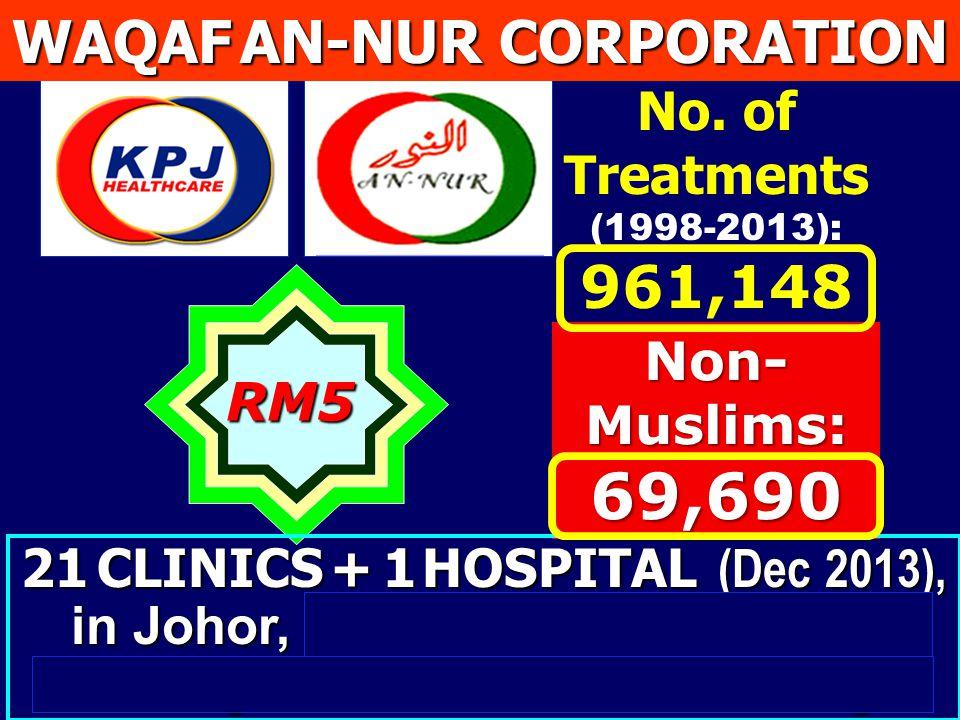 RM5 No.