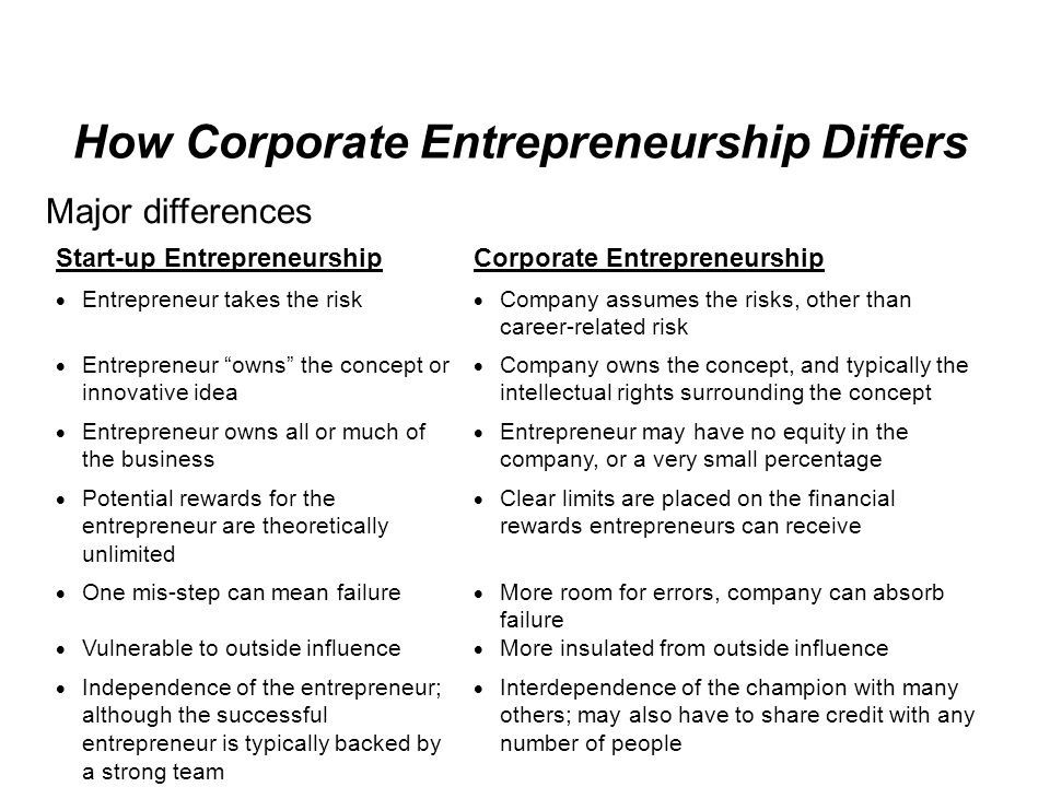 How Corporate Entrepreneurship Differs Start-up EntrepreneurshipCorporate Entrepreneurship  Entrepreneur takes the risk  Company assumes the risks, other than career-related risk  Entrepreneur owns the concept or innovative idea  Company owns the concept, and typically the intellectual rights surrounding the concept  Entrepreneur owns all or much of the business  Entrepreneur may have no equity in the company, or a very small percentage  Potential rewards for the entrepreneur are theoretically unlimited  Clear limits are placed on the financial rewards entrepreneurs can receive  One mis-step can mean failure  Vulnerable to outside influence  More room for errors, company can absorb failure  More insulated from outside influence  Independence of the entrepreneur; although the successful entrepreneur is typically backed by a strong team  Interdependence of the champion with many others; may also have to share credit with any number of people Major differences