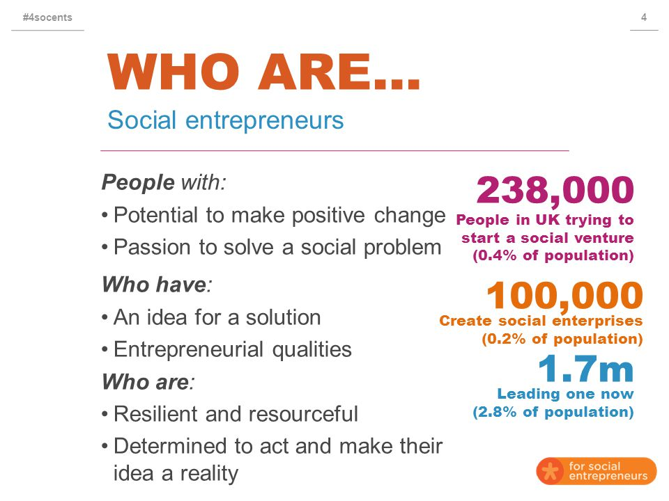 THREE MAIN AREAS OF FOCUS Supporting social entrepreneurs to start-up Supporting those with more established ventures to scale-up Developing the ecosystem of support for social entrepreneurs to make it easier for people to find help, get started, and thrive UNLTD's STRATEGY