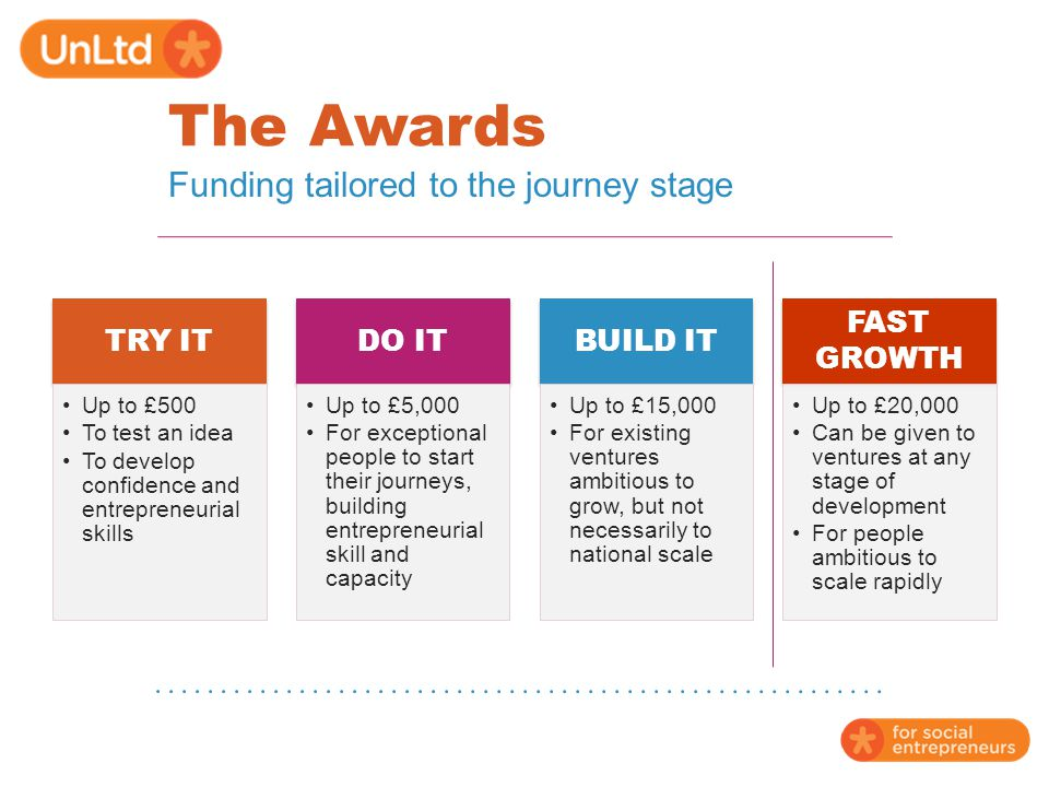 The Awards Funding tailored to the journey stage TRY IT Up to £500 To test an idea To develop confidence and entrepreneurial skills DO IT Up to £5,000 For exceptional people to start their journeys, building entrepreneurial skill and capacity BUILD IT Up to £15,000 For existing ventures ambitious to grow, but not necessarily to national scale FAST GROWTH Up to £20,000 Can be given to ventures at any stage of development For people ambitious to scale rapidly