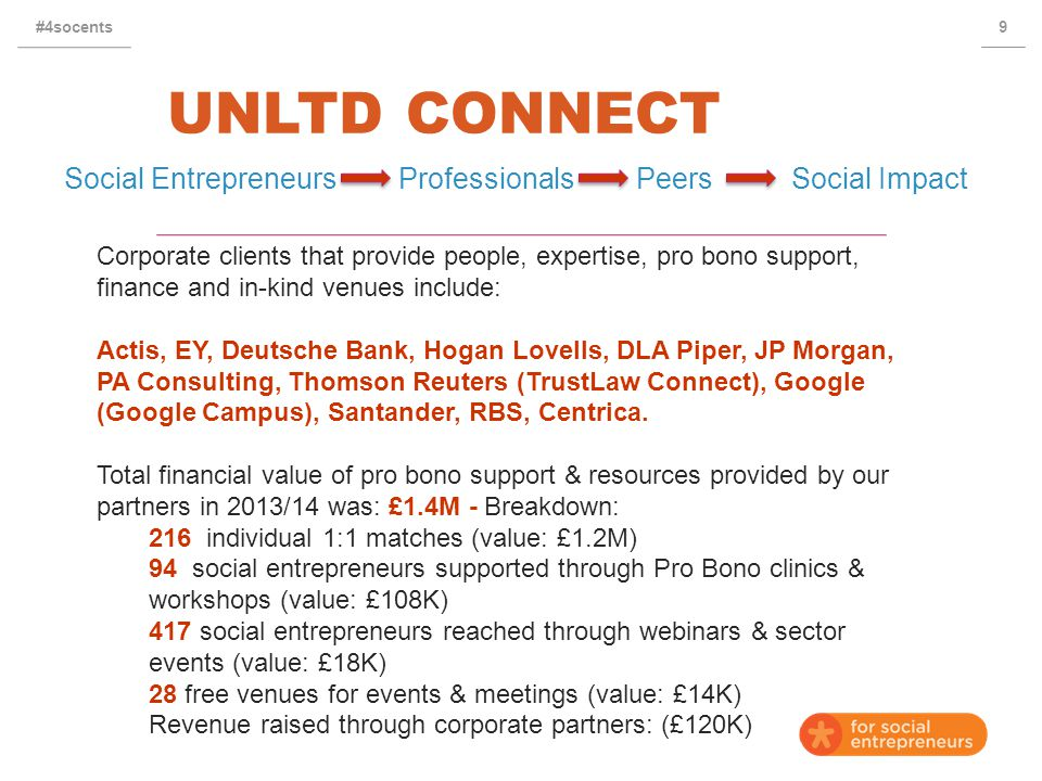 AWARD MAKING: HEADLINES 2003-2014 Since 2003, UnLtd and our partners have given out over 12,000 Awards to support individuals and small groups of people to start up or grow social ventures – that's over £45 million cash directly to social entrepreneurs.