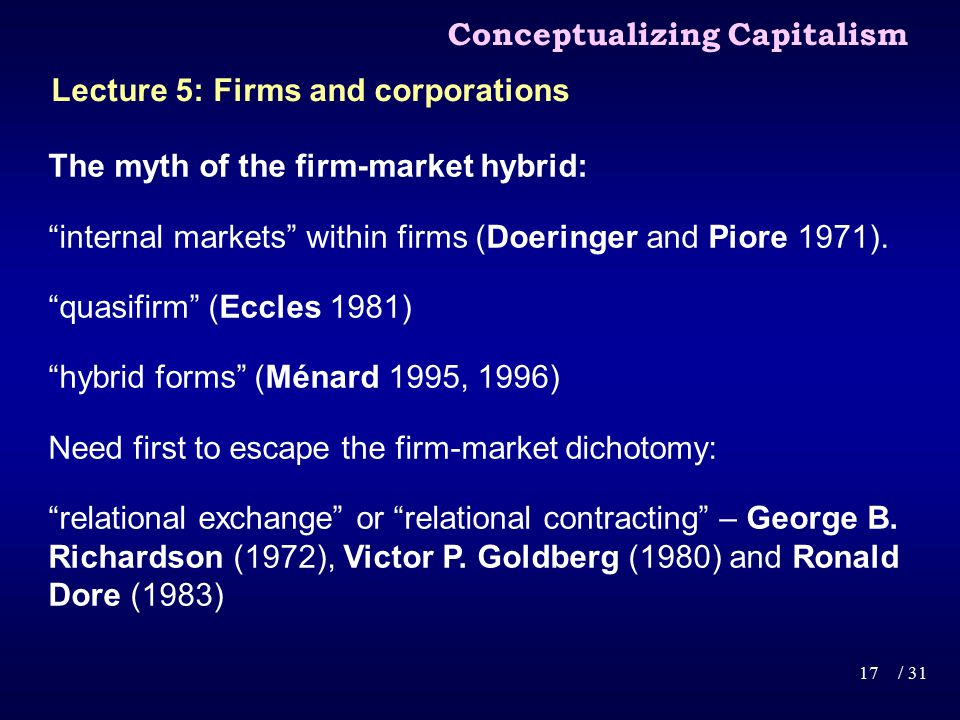 The myth of the firm-market hybrid: internal markets within firms (Doeringer and Piore 1971).