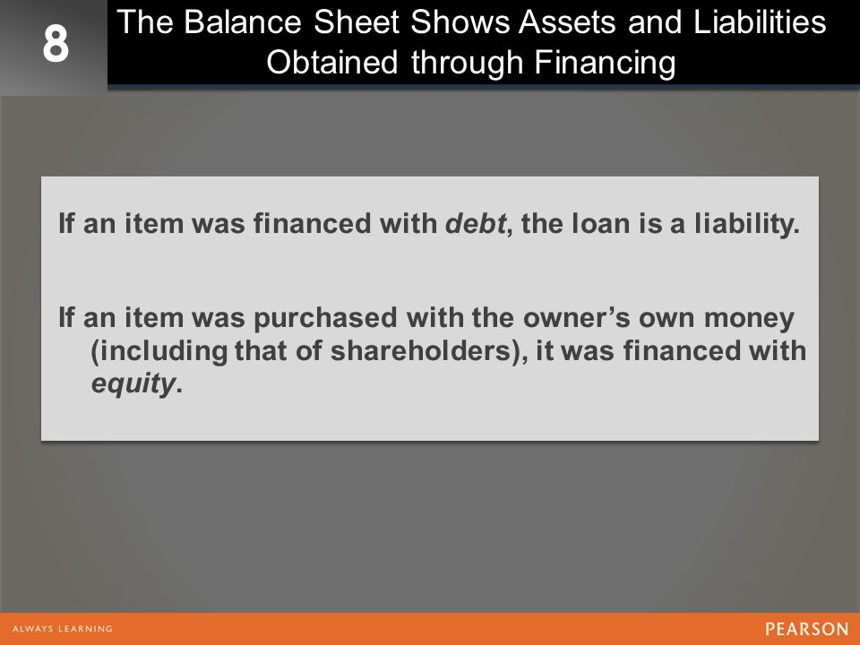 8 The Balance Sheet Shows Assets and Liabilities Obtained through Financing If an item was financed with debt, the loan is a liability. If an item was
