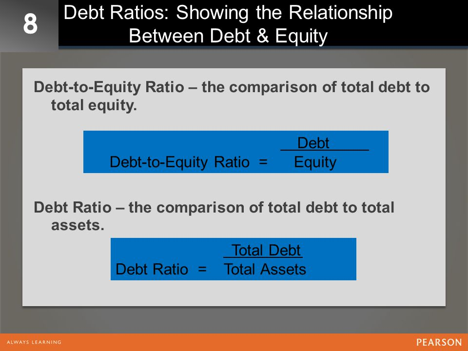 8 Debt Ratios: Showing the Relationship Between Debt & Equity Debt-to-Equity Ratio – the comparison of total debt to total equity.