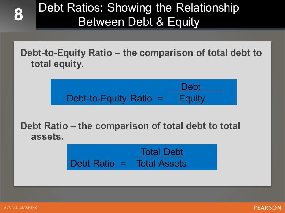 8 Debt Ratios: Showing the Relationship Between Debt & Equity Debt-to-Equity Ratio – the comparison of total debt to total equity. Debt Ratio – the co