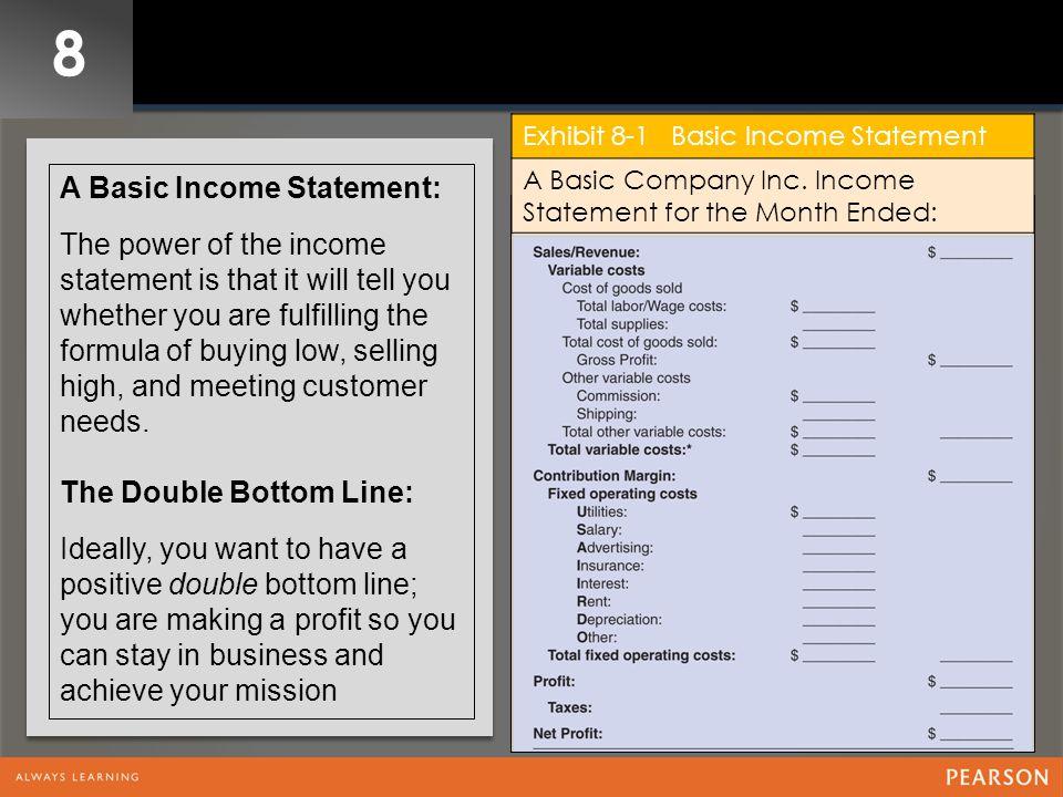 8 Exhibit 8-1 Basic Income Statement A Basic Company Inc. Income Statement for the Month Ended: A Basic Income Statement: The power of the income stat