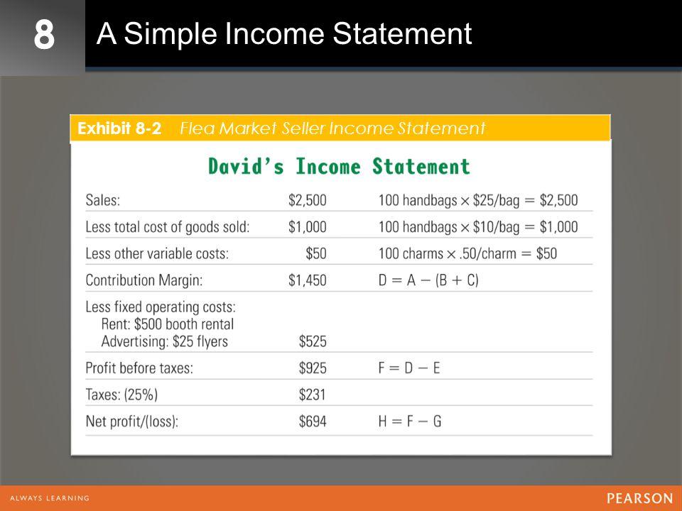 8 A Simple Income Statement Exhibit 8-2 Flea Market Seller Income Statement