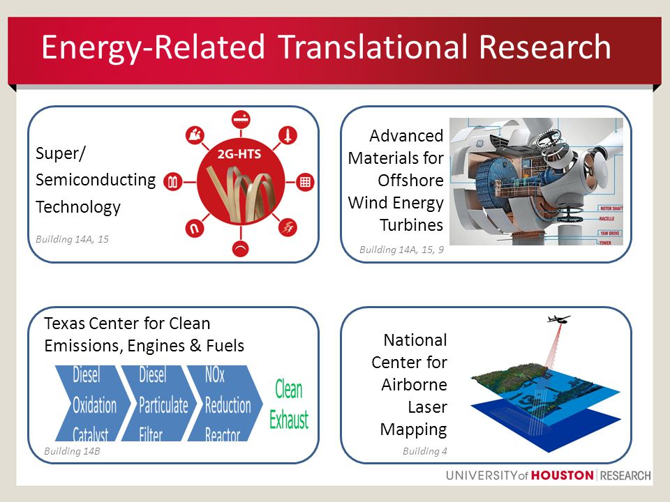 National Center for Airborne Laser Mapping Energy-Related Translational Research Advanced Materials for Offshore Wind Energy Turbines Texas Center for Clean Emissions, Engines & Fuels Super/ Semiconducting Technology Building 14A, 15 Building 14B Building 14A, 15, 9 Building 4