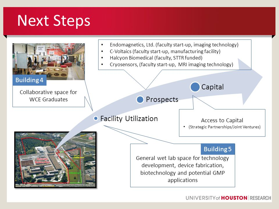 Next Steps Facility Utilization Prospects Capital Collaborative space for WCE Graduates Access to Capital (Strategic Partnerships/Joint Ventures) General wet lab space for technology development, device fabrication, biotechnology and potential GMP applications Building 4 Building 5 Endomagnetics, Ltd.