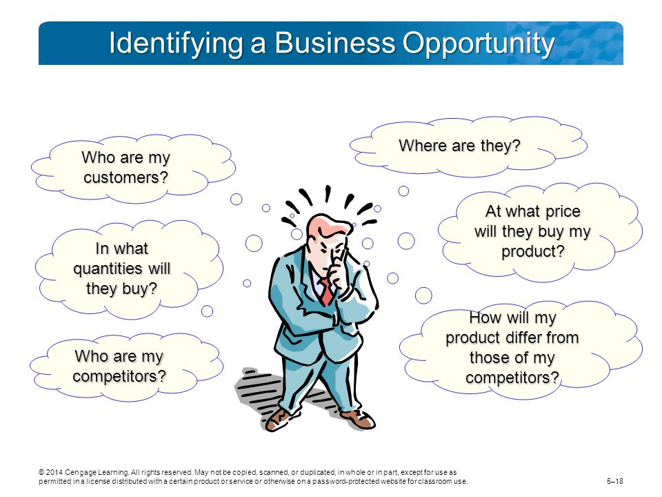 Identifying a Business Opportunity Who are my customers.