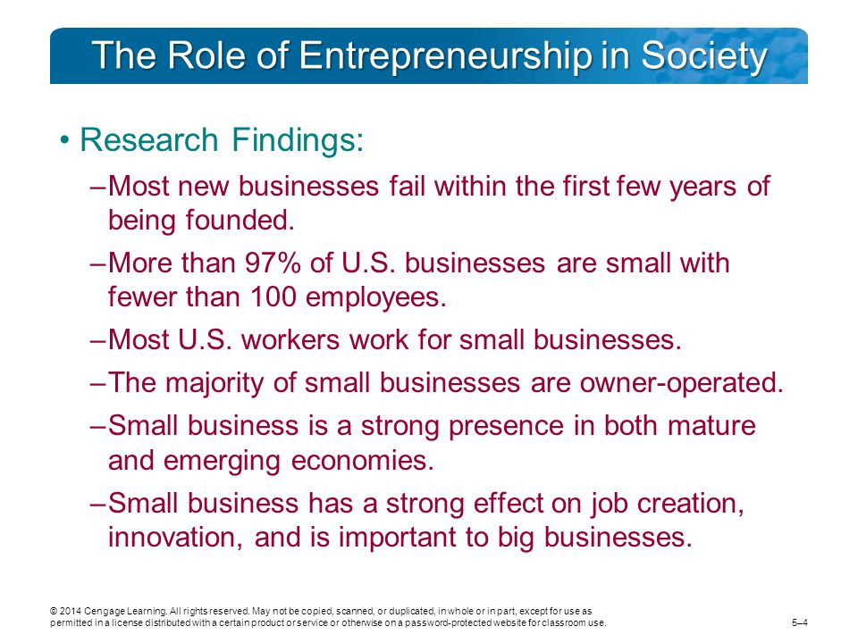 The Role of Entrepreneurship in Society Research Findings: –Most new businesses fail within the first few years of being founded. –More than 97% of U.