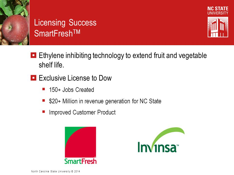 Licensing Success SmartFresh TM  Ethylene inhibiting technology to extend fruit and vegetable shelf life.  Exclusive License to Dow  150+ Jobs Crea