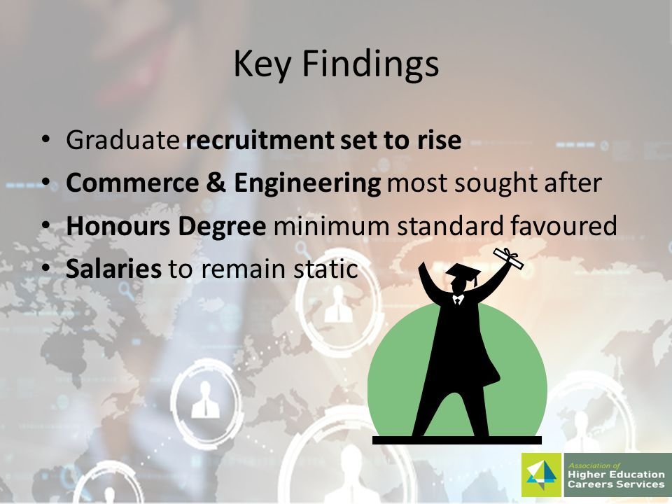 Key Findings Graduate recruitment set to rise Commerce & Engineering most sought after Honours Degree minimum standard favoured Salaries to remain sta