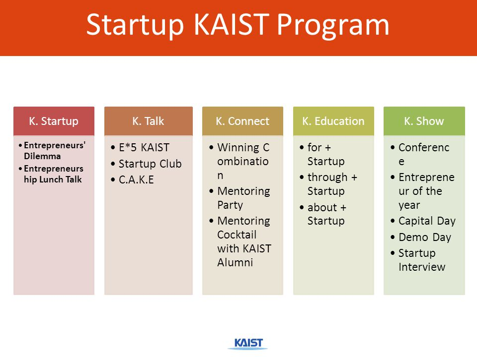 Startup KAIST Space Mentoring Lectures Seminar & Conference Idea Development Idea Factory