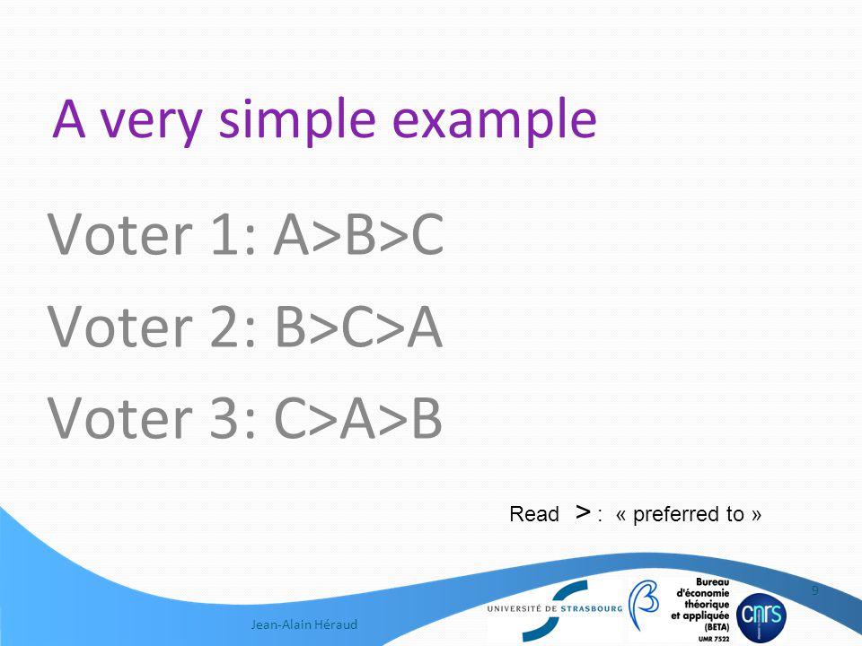 Jean-Alain Héraud A very simple example Voter 1: A>B>C Voter 2: B>C>A Voter 3: C>A>B 9 Read > : « preferred to »