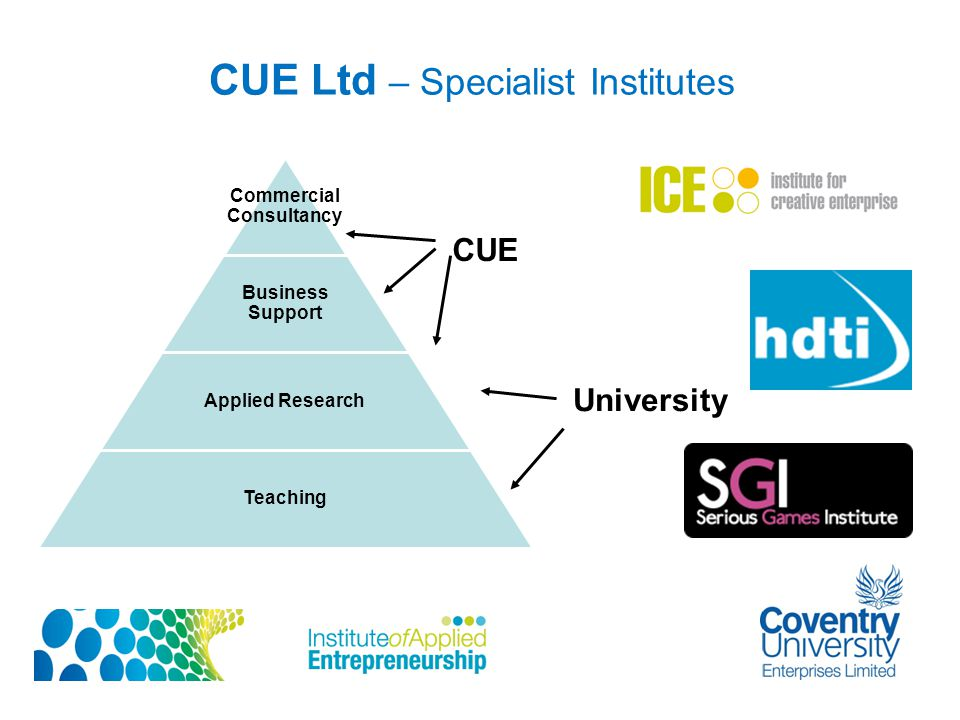 CUE Ltd – Specialist Institutes University CUE Commercial Consultancy Business Support Applied Research Teaching