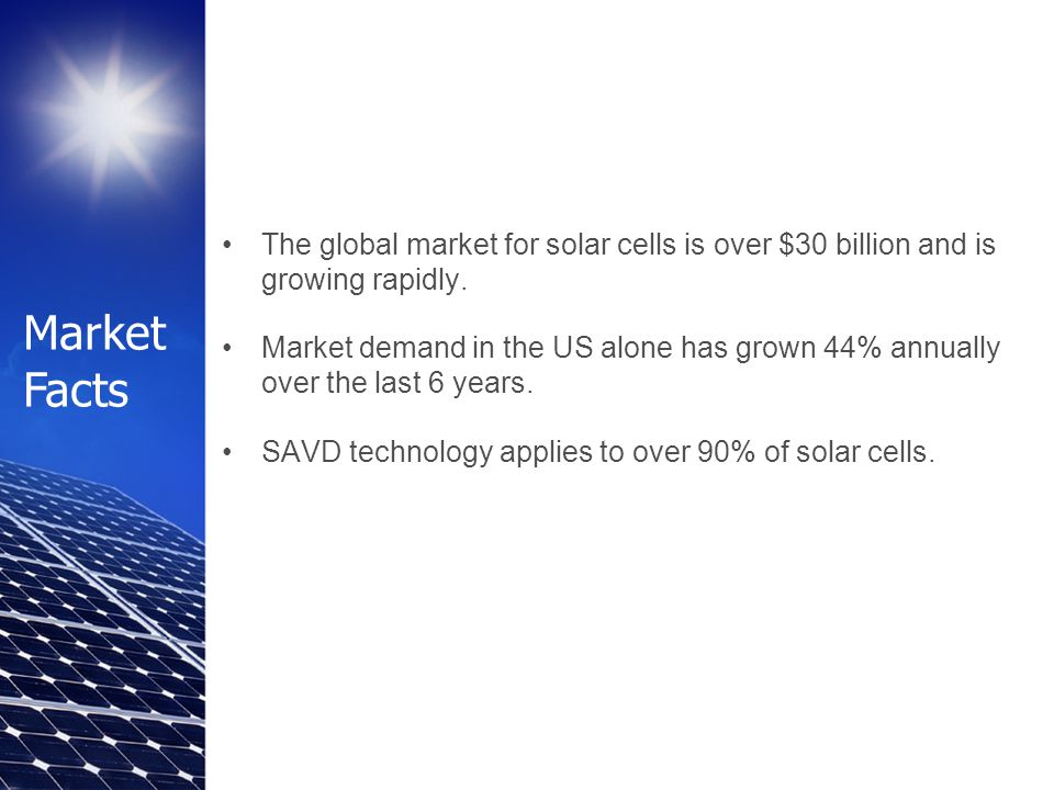 The global market for solar cells is over $30 billion and is growing rapidly. Market demand in the US alone has grown 44% annually over the last 6 yea