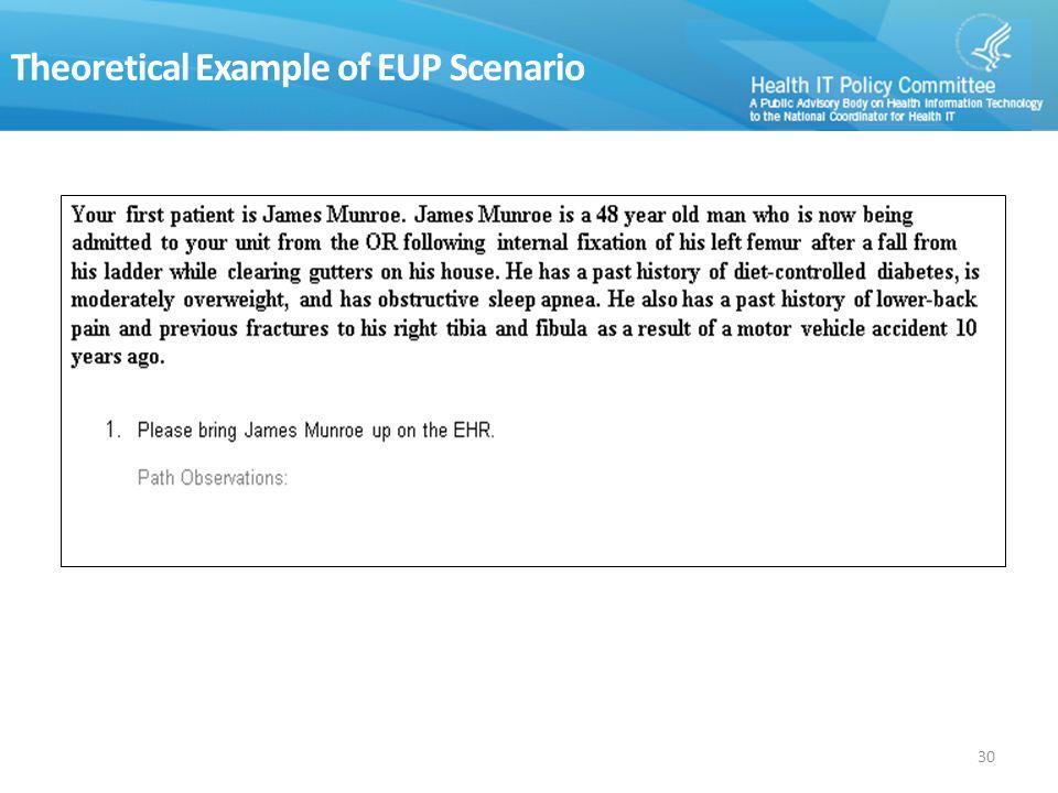 Theoretical Example of EUP Scenario 30