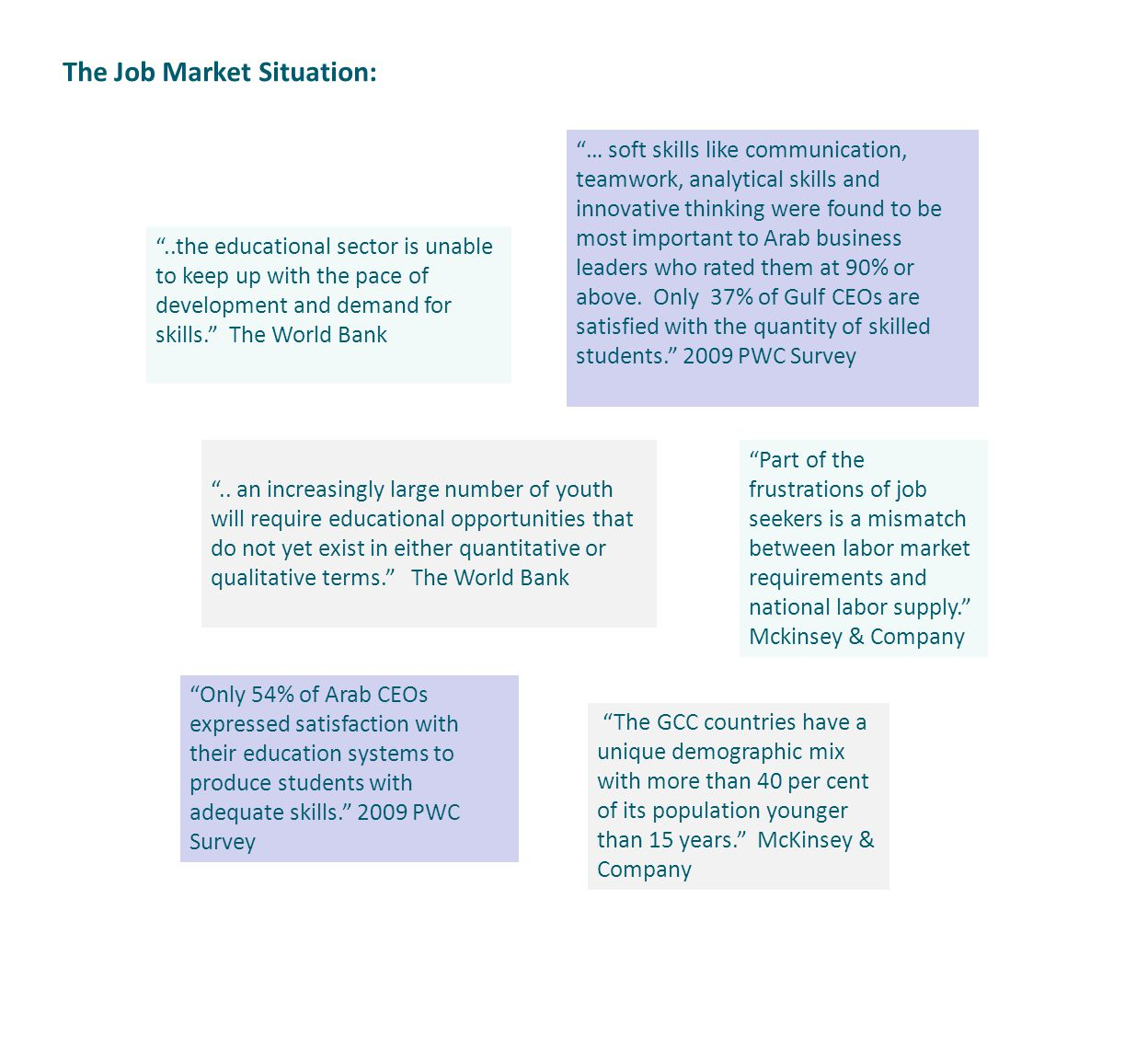 The Job Market Situation: The GCC countries have a unique demographic mix with more than 40 per cent of its population younger than 15 years. McKinsey & Company ..