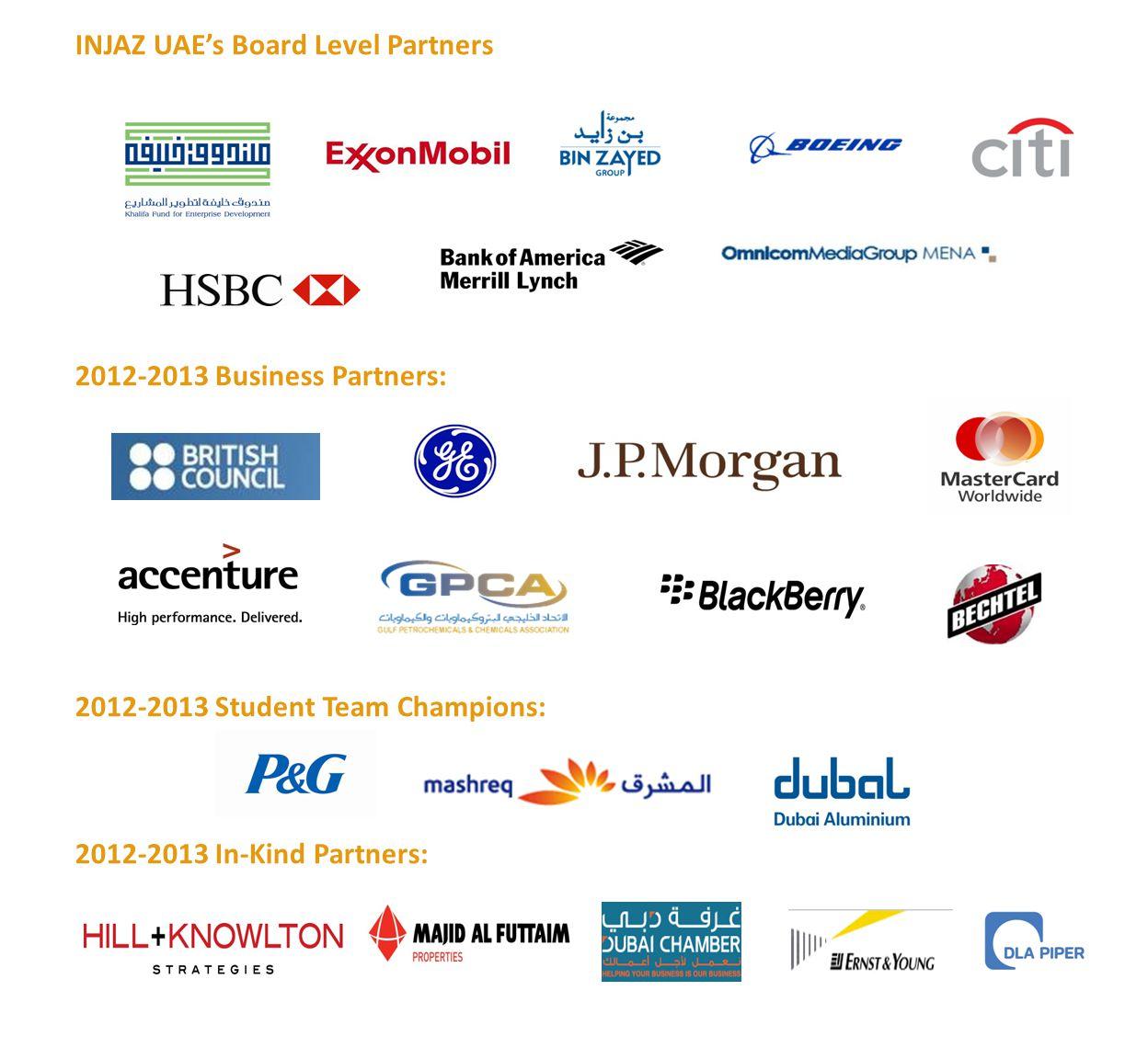 INJAZ UAE's Board Level Partners 2012-2013 Business Partners: 2012-2013 Student Team Champions: 2012-2013 In-Kind Partners: INJAZ UAE's in-kind Supporters: