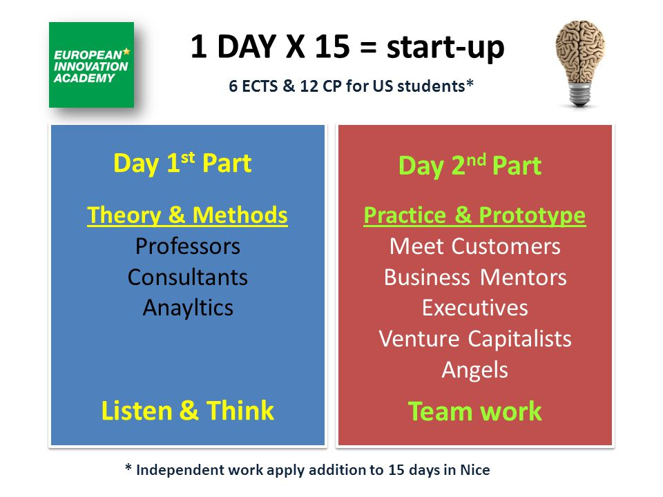 1 DAY X 15 = start-up Theory & Methods Professors Consultants Anayltics Practice & Prototype Meet Customers Business Mentors Executives Venture Capitalists Angels Day 1 st Part Day 2 nd Part Listen & Think Team work 6 ECTS & 12 CP for US students* * Independent work apply addition to 15 days in Nice