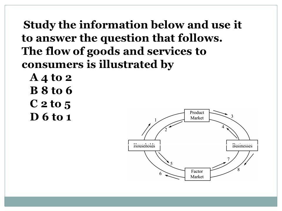 Study the information below and use it to answer the question that follows.
