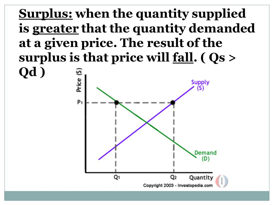 Surplus: when the quantity supplied is greater that the quantity demanded at a given price.