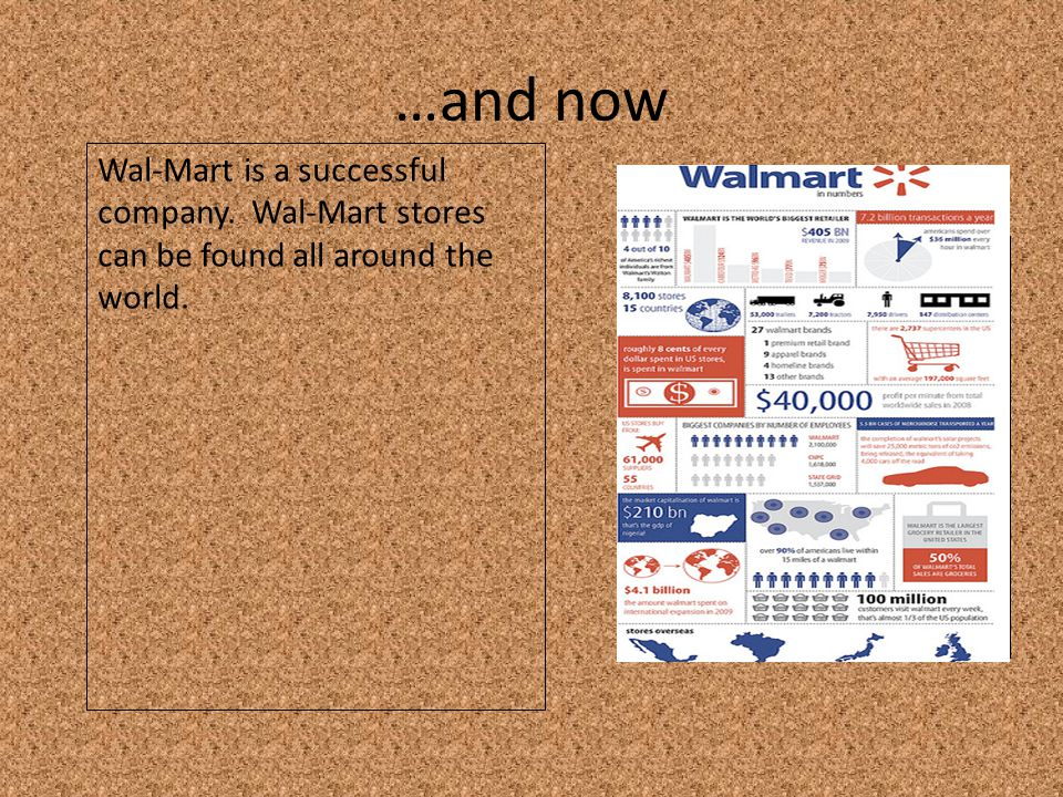 …and now Wal-Mart is a successful company. Wal-Mart stores can be found all around the world.